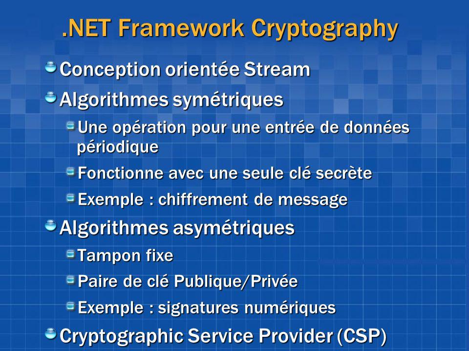 .NET Framework Cryptography