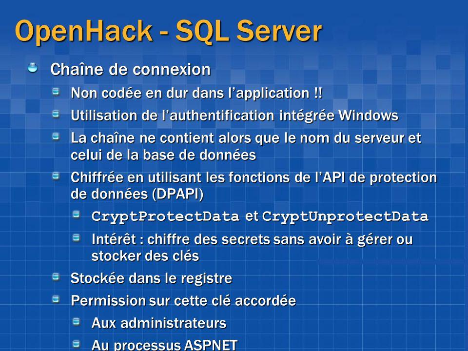 OpenHack - SQL Server Chaîne de connexion