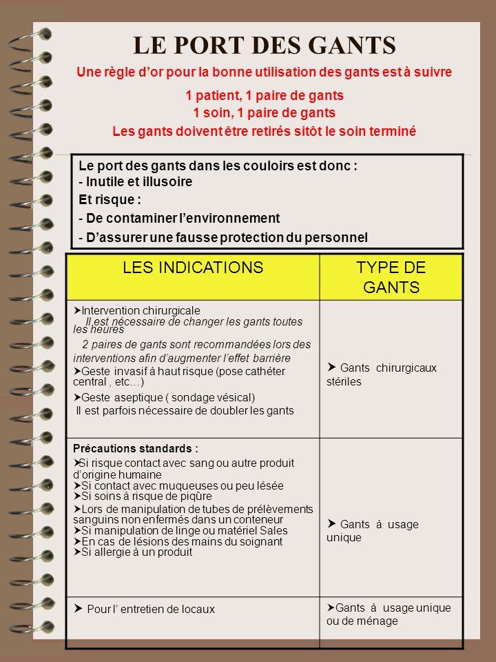 LE PORT DES GANTS LES INDICATIONS TYPE DE GANTS