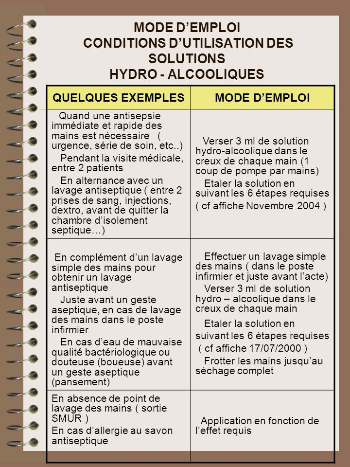 MODE D'EMPLOI CONDITIONS D'UTILISATION DES SOLUTIONS HYDRO - ALCOOLIQUES