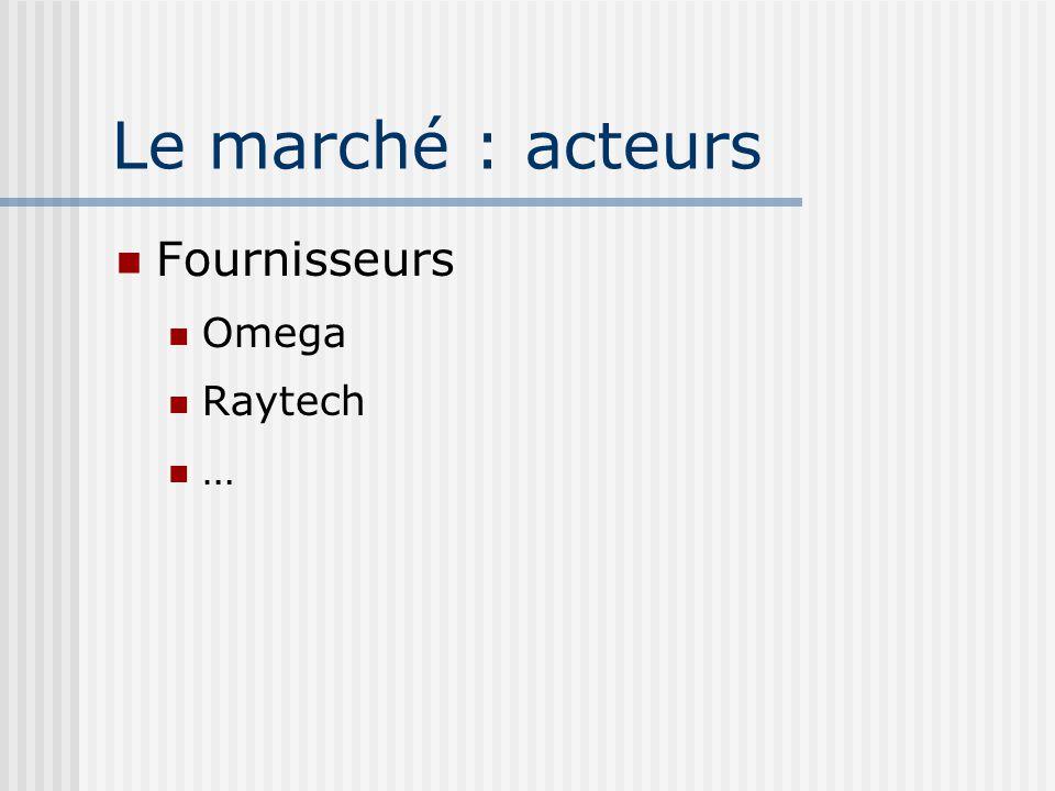 Le marché : acteurs Fournisseurs Omega Raytech …