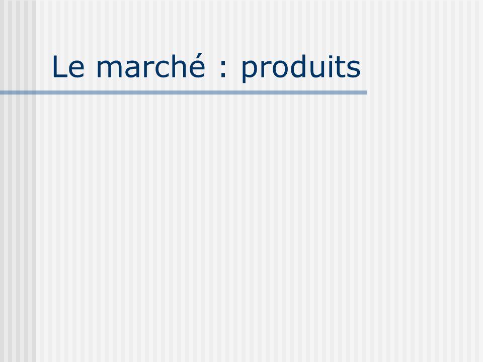 Le marché : produits