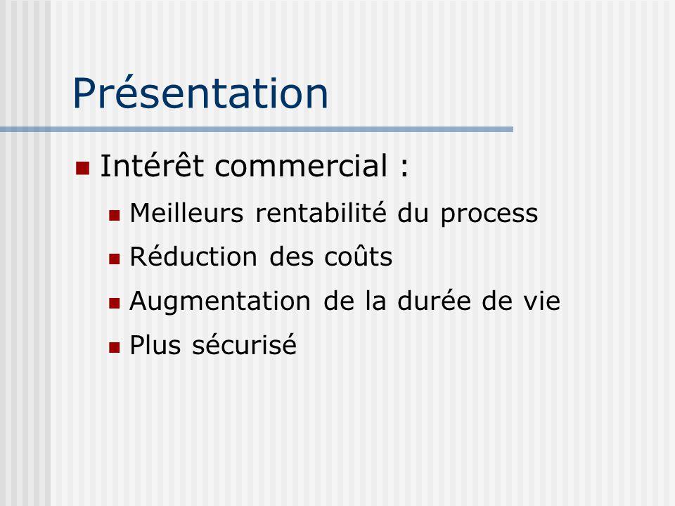 Présentation Intérêt commercial : Meilleurs rentabilité du process