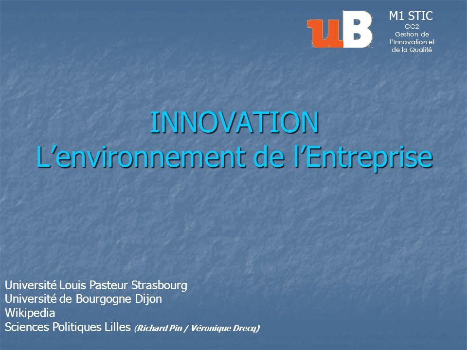 INNOVATION L'environnement de l'Entreprise