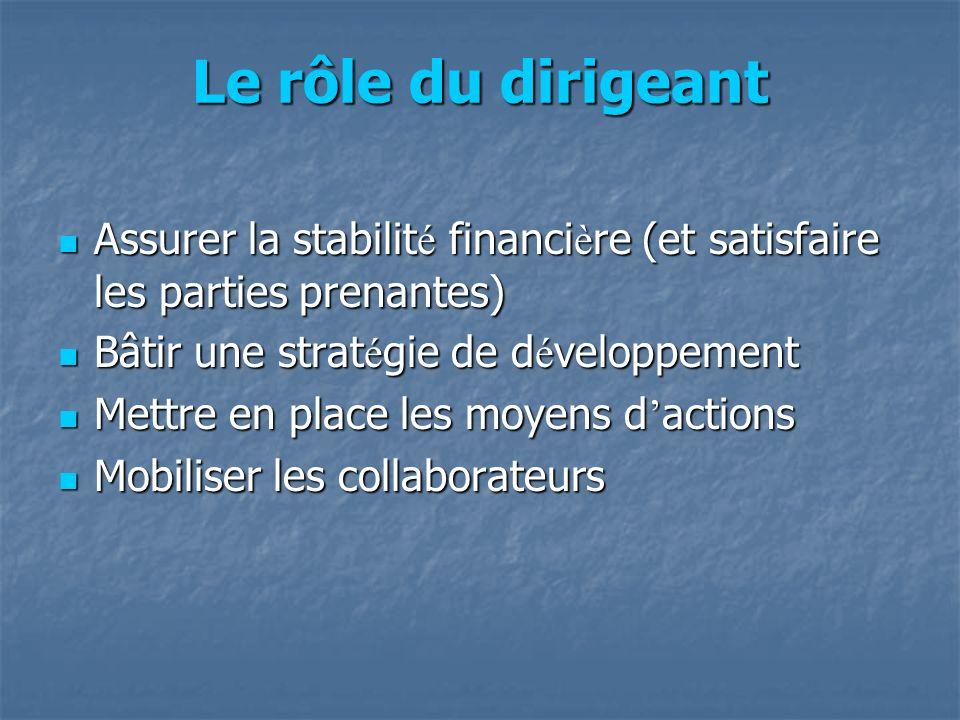 Le rôle du dirigeant Assurer la stabilité financière (et satisfaire les parties prenantes) Bâtir une stratégie de développement.