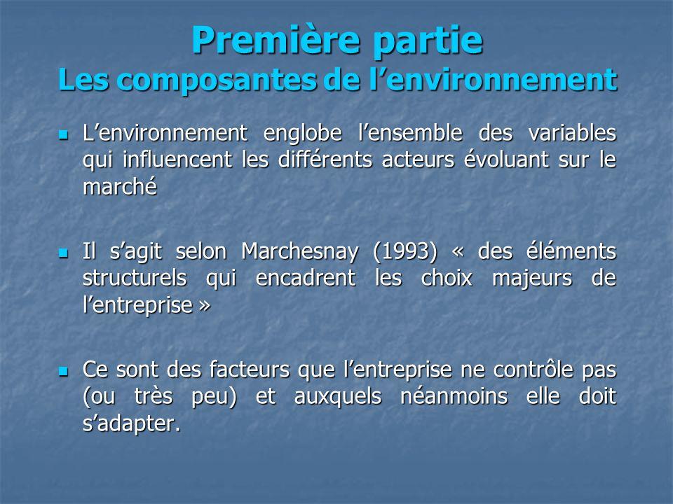 Première partie Les composantes de l'environnement