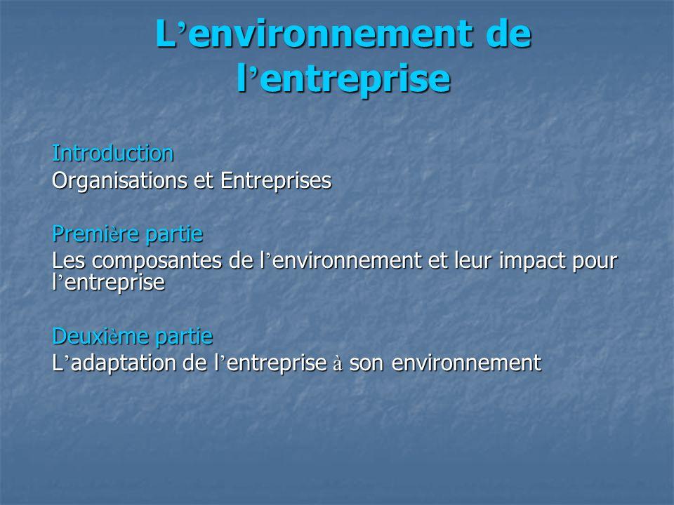 L'environnement de l'entreprise