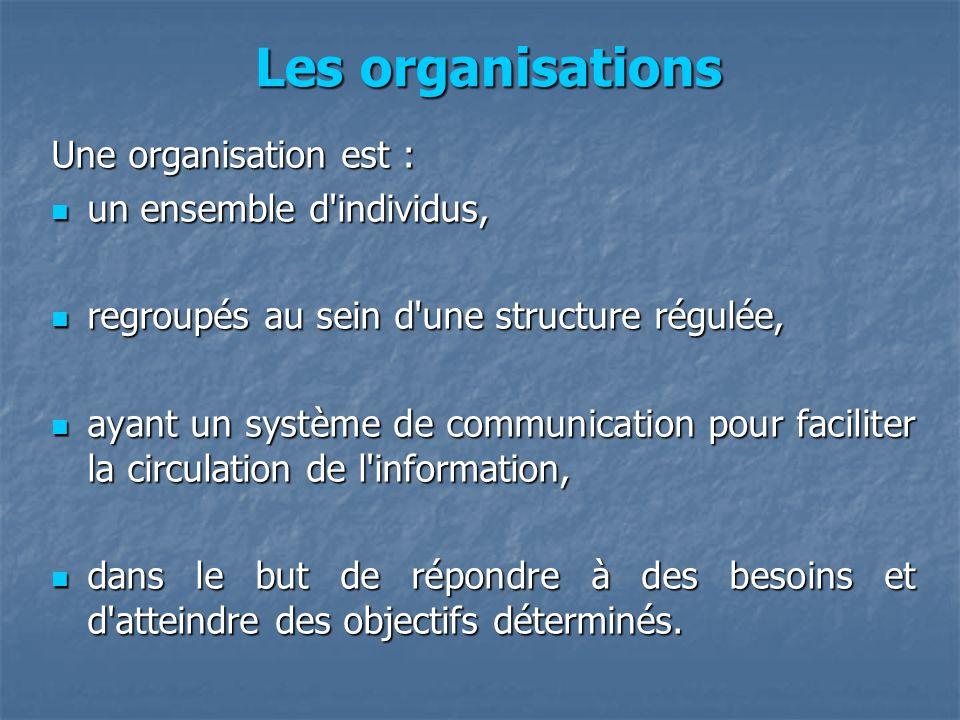 Les organisations Une organisation est : un ensemble d individus,