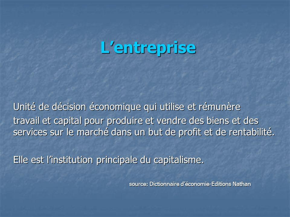 L'entreprise Unité de décision économique qui utilise et rémunère