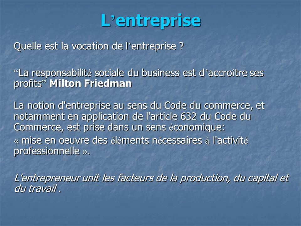 L'entreprise Quelle est la vocation de l'entreprise