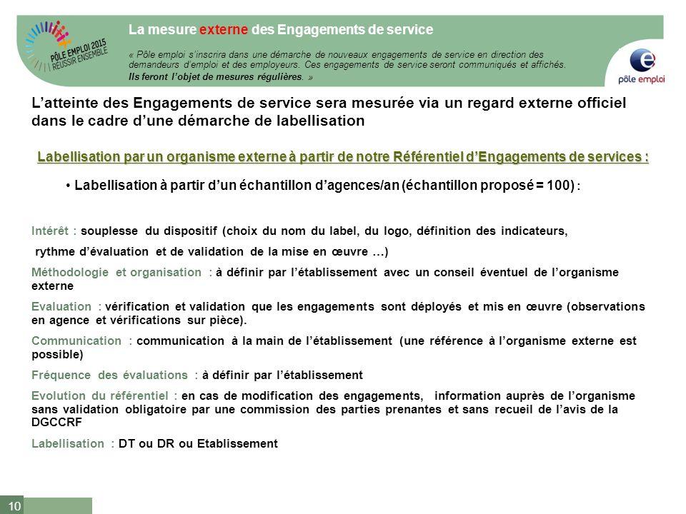La mesure externe des Engagements de service