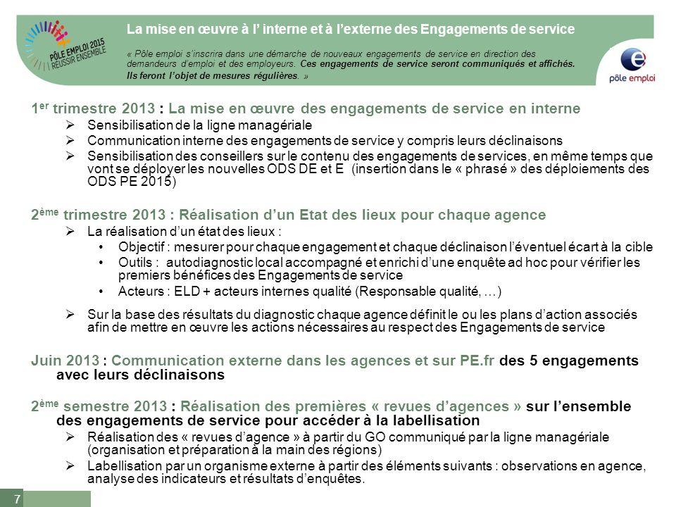 La mise en œuvre à l' interne et à l'externe des Engagements de service