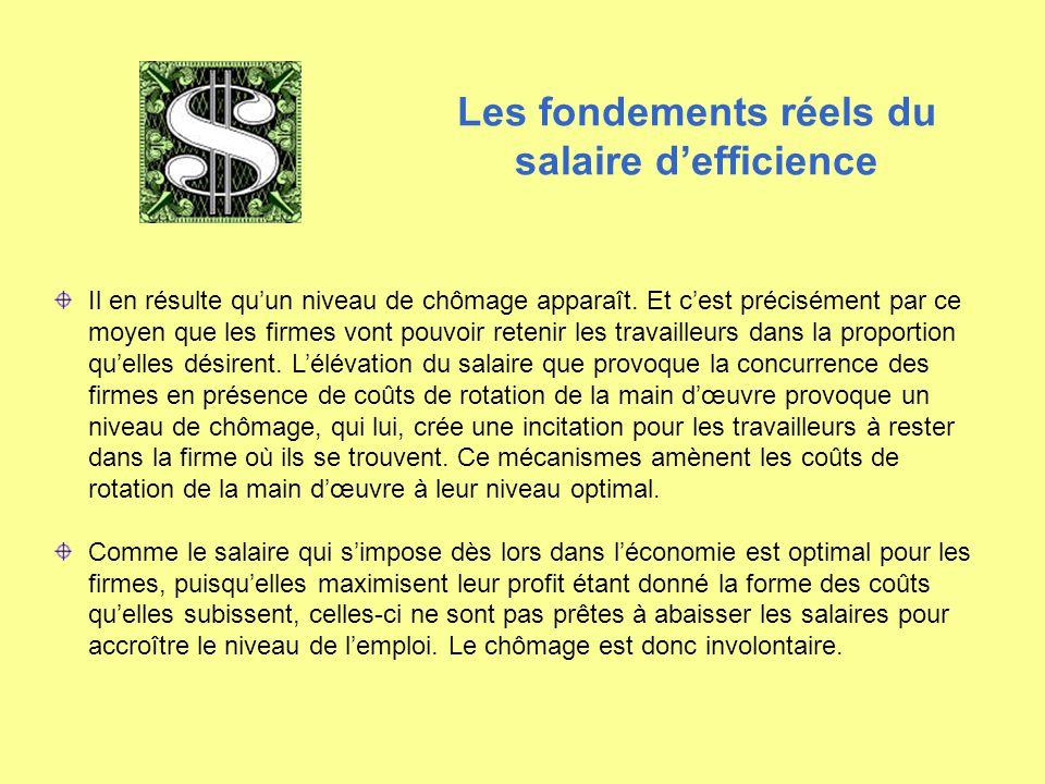 Les fondements réels du salaire d'efficience