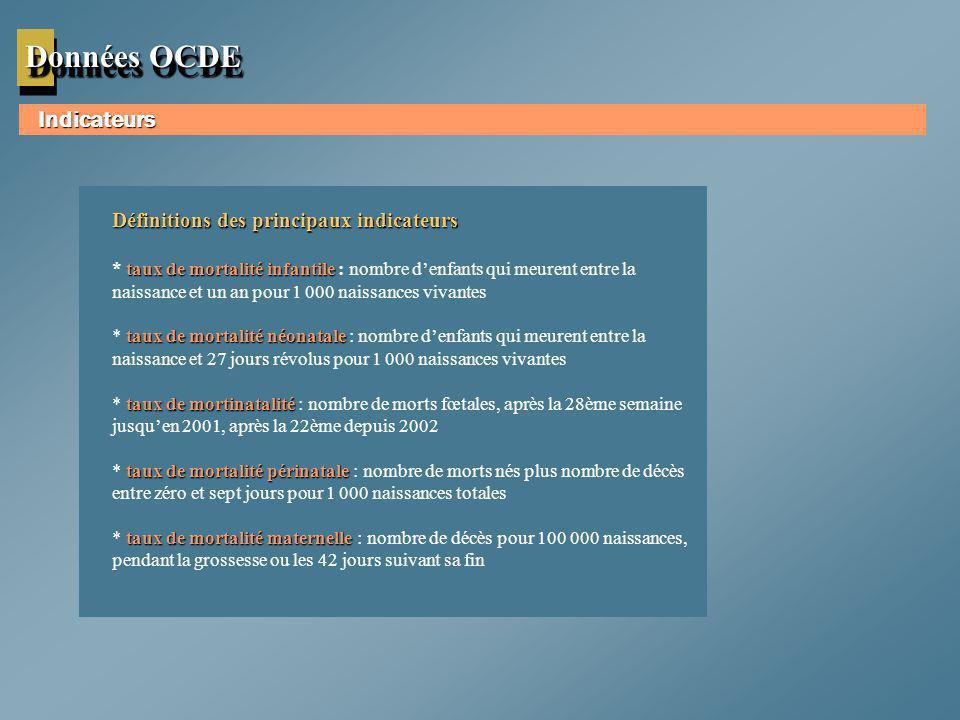 Données OCDE Indicateurs Définitions des principaux indicateurs