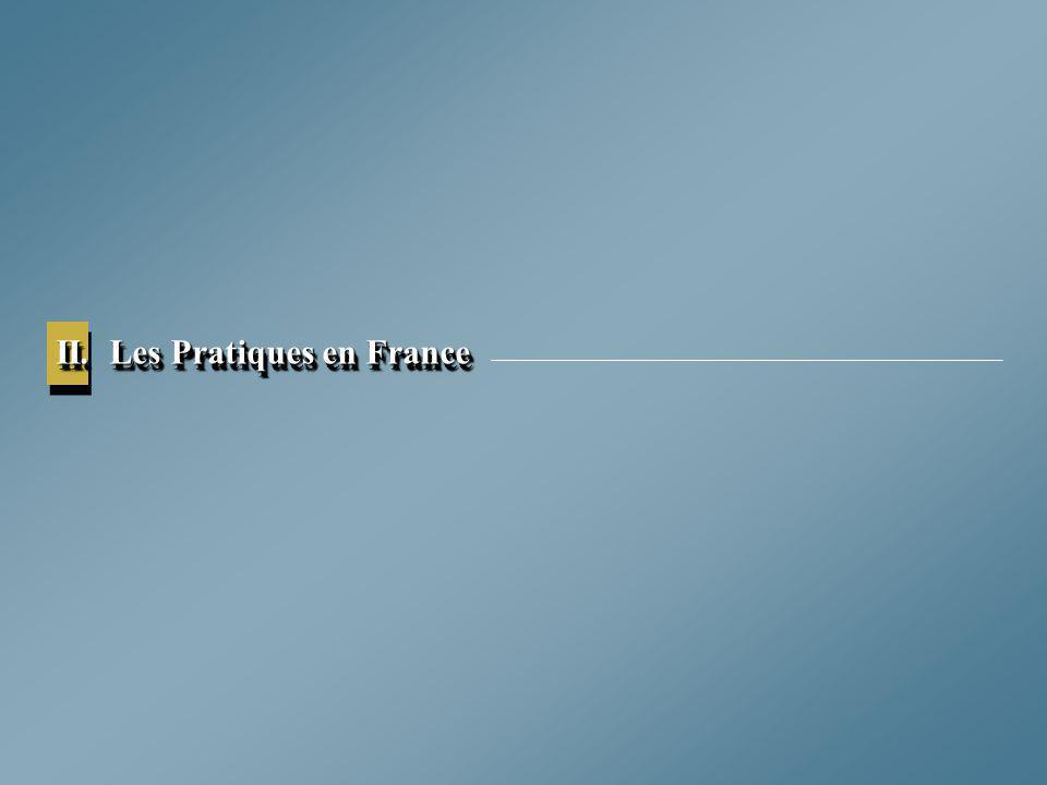 II. Les Pratiques en France