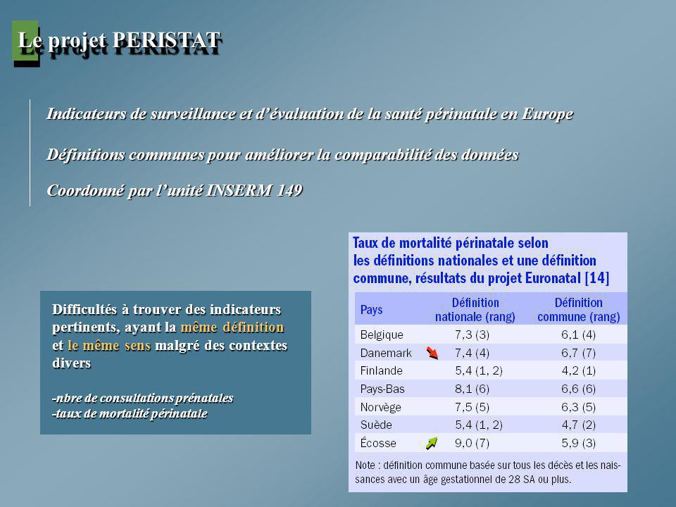 Le projet PERISTAT Indicateurs de surveillance et d'évaluation de la santé périnatale en Europe.