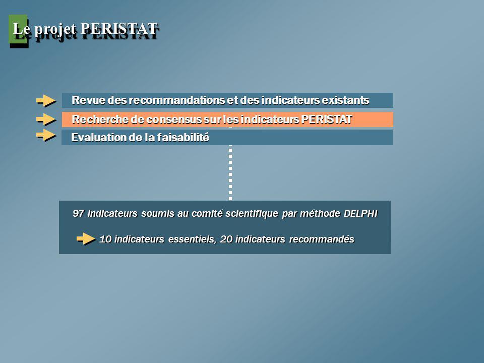 Le projet PERISTAT Revue des recommandations et des indicateurs existants. Recherche de consensus sur les indicateurs PERISTAT.