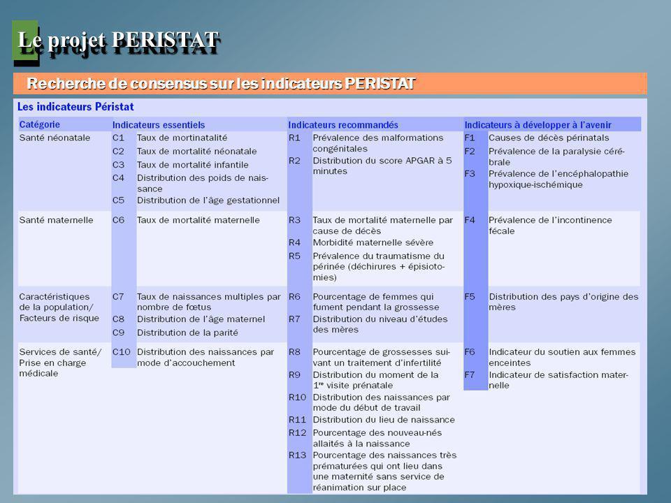 Le projet PERISTAT Recherche de consensus sur les indicateurs PERISTAT