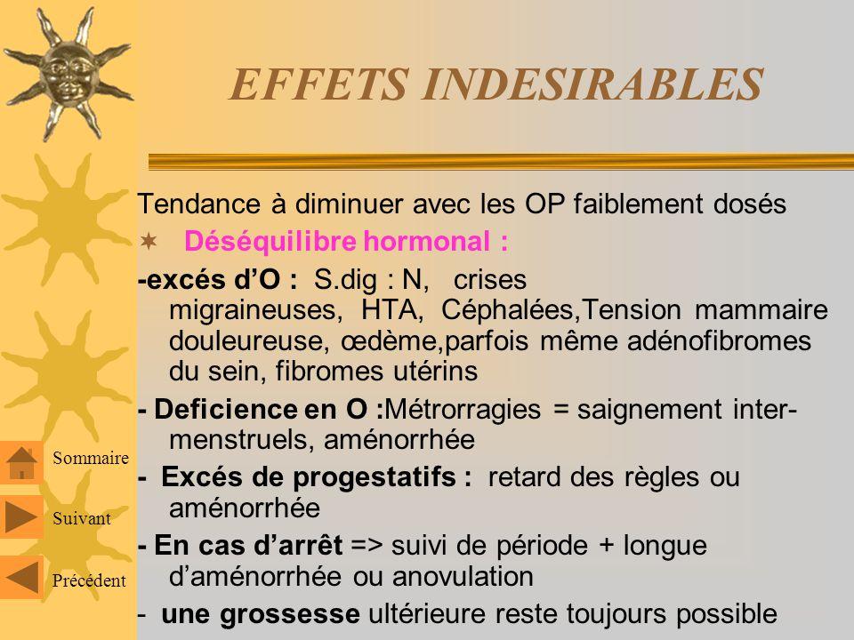 EFFETS INDESIRABLES Tendance à diminuer avec les OP faiblement dosés