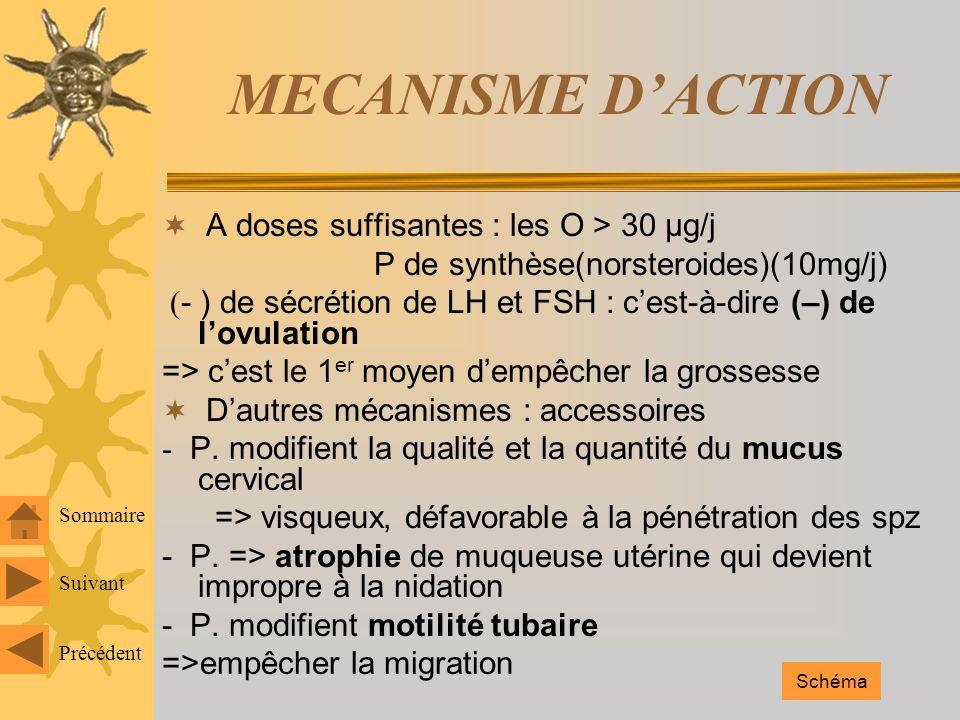 MECANISME D'ACTION A doses suffisantes : les O > 30 µg/j