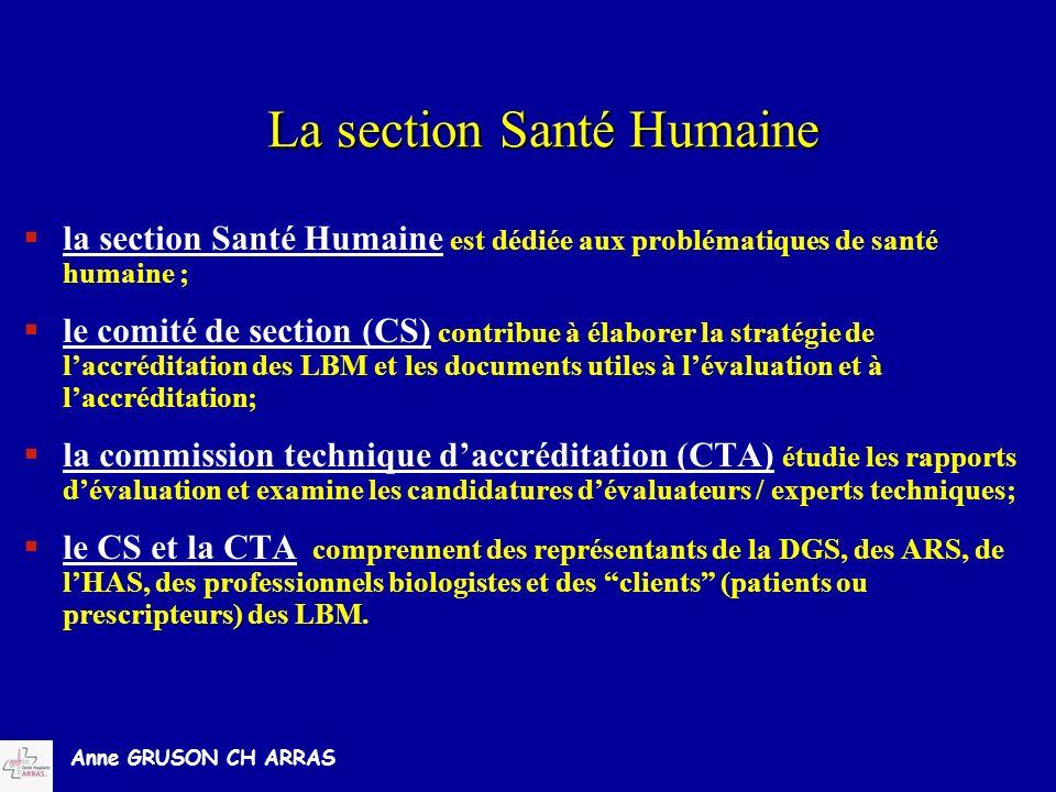 La section Santé Humaine