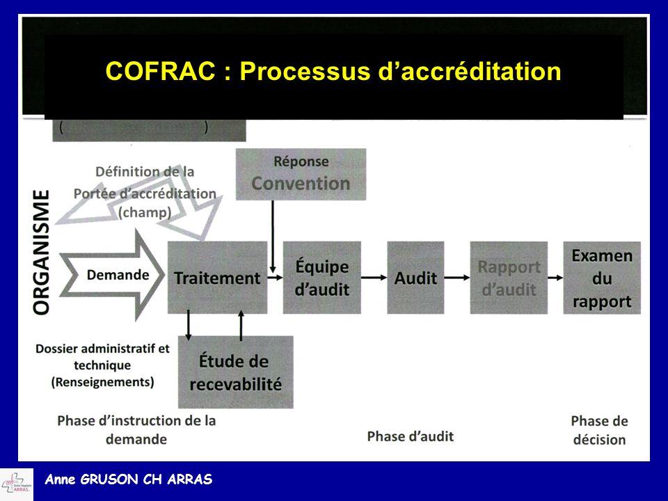 COFRAC : Processus d'accréditation