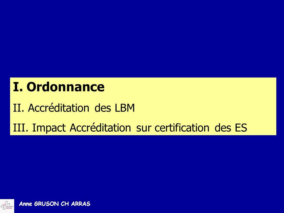 I. Ordonnance II. Accréditation des LBM