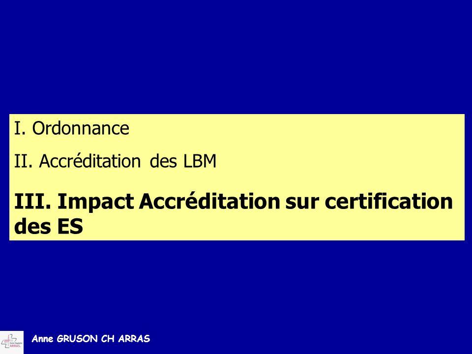 III. Impact Accréditation sur certification des ES