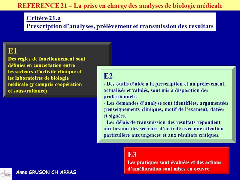 REFERENCE 21 – La prise en charge des analyses de biologie médicale