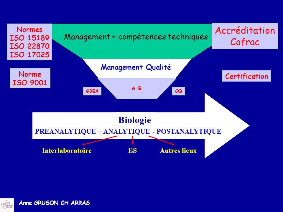 Management + compétences techniques