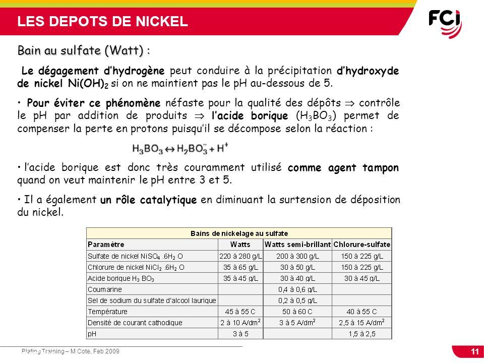 LES DEPOTS DE NICKEL Bain au sulfate (Watt) :