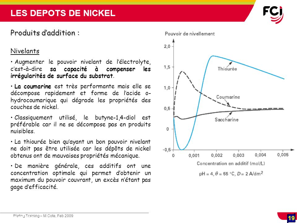 LES DEPOTS DE NICKEL Produits d'addition : Nivelants