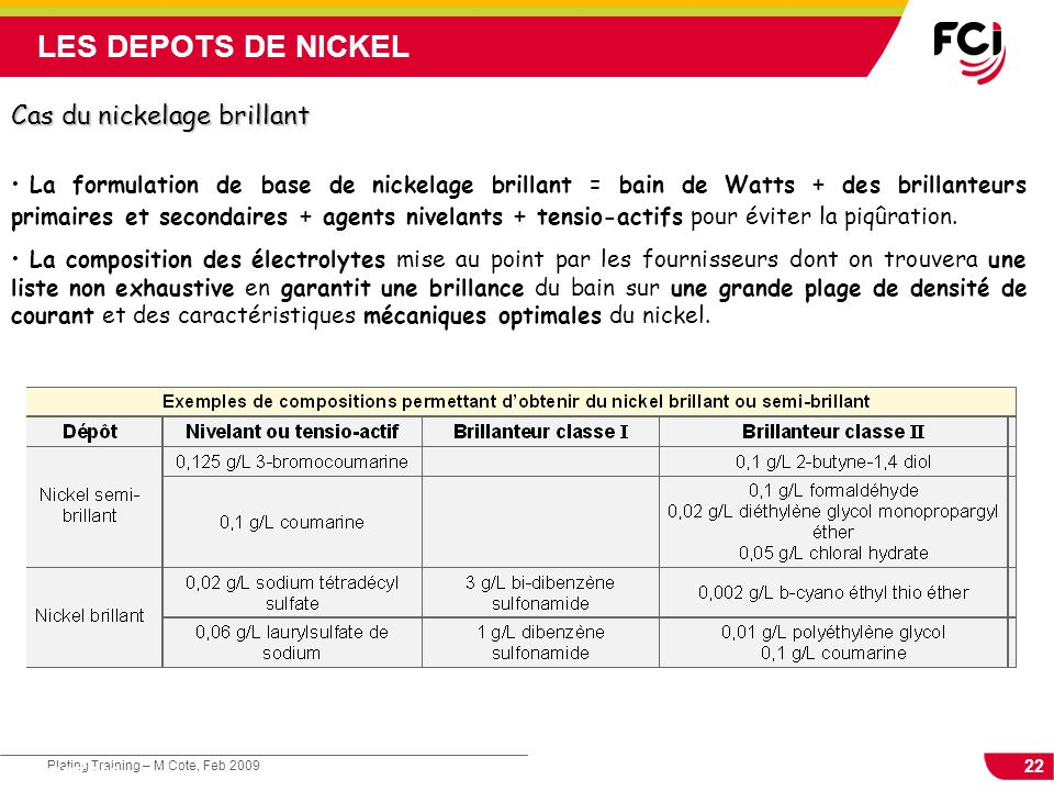 LES DEPOTS DE NICKEL Cas du nickelage brillant