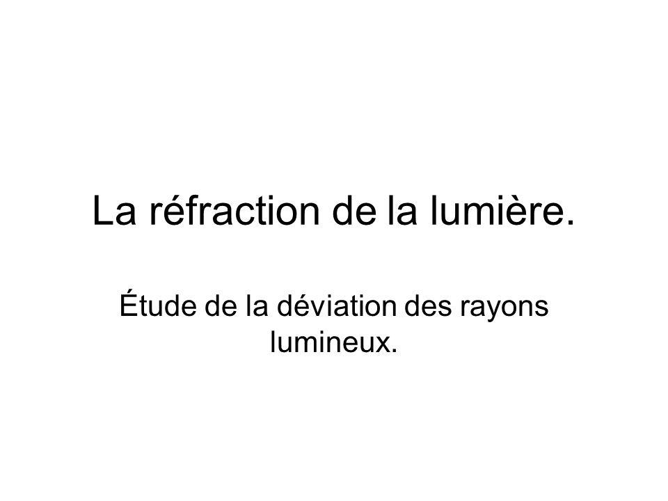 La réfraction de la lumière.