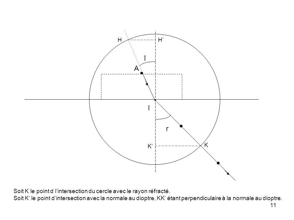 H H' î. A. I. r. K' K. Soit K le point d l'intersection du cercle avec le rayon réfracté.