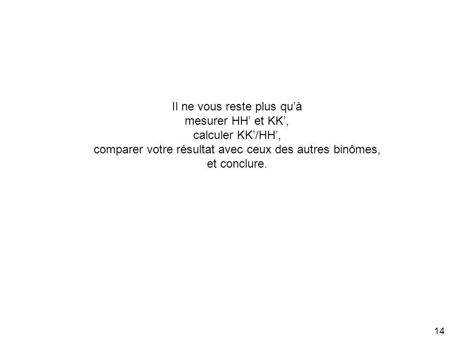 Il ne vous reste plus qu'à mesurer HH' et KK', calculer KK'/HH', comparer votre résultat avec ceux des autres binômes, et conclure.
