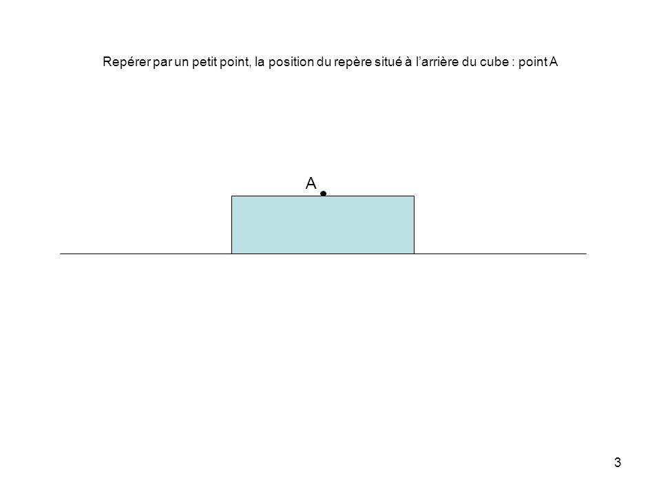 Repérer par un petit point, la position du repère situé à l'arrière du cube : point A
