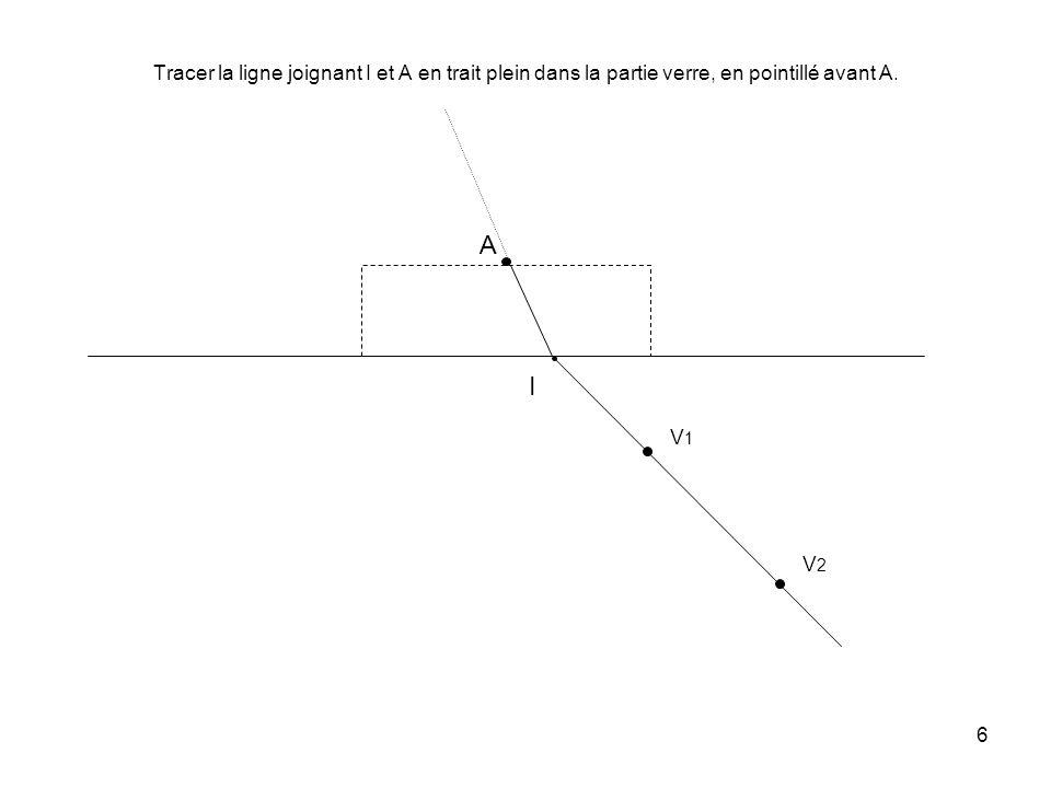 Tracer la ligne joignant I et A en trait plein dans la partie verre, en pointillé avant A.