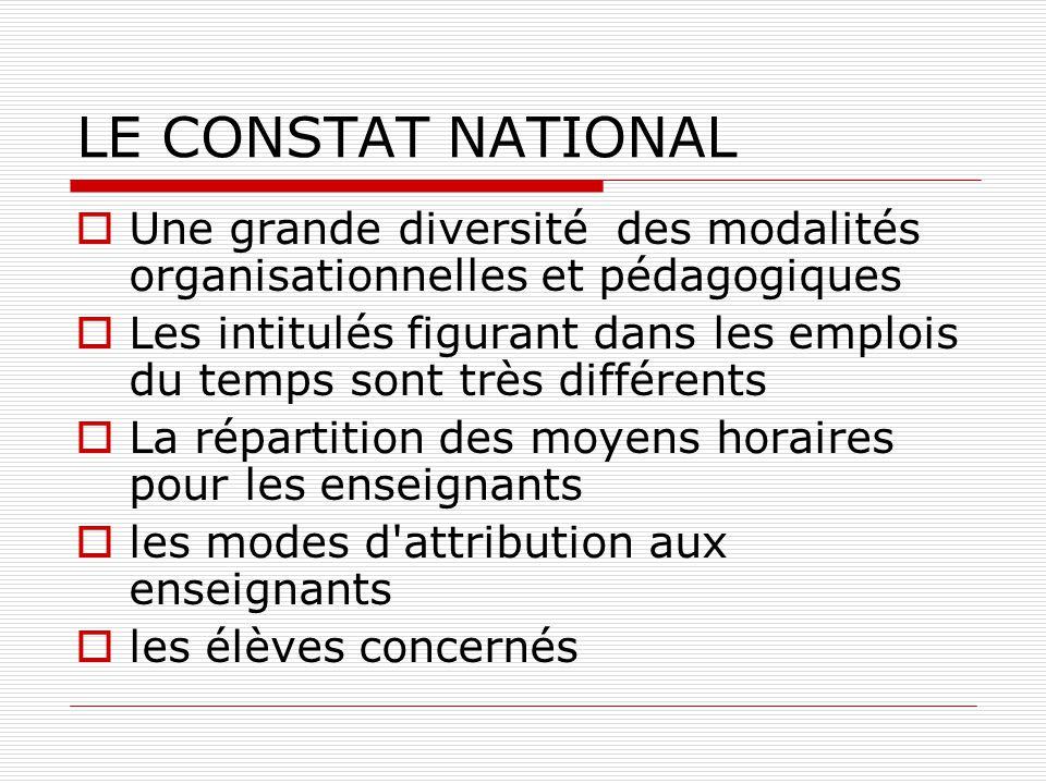 LE CONSTAT NATIONAL Une grande diversité des modalités organisationnelles et pédagogiques.