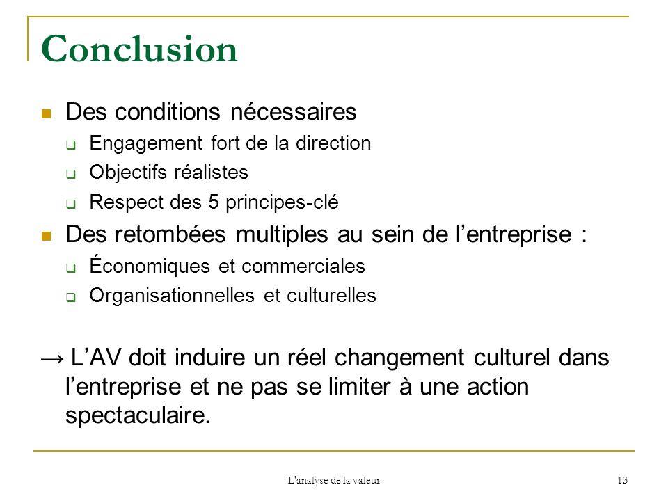 Conclusion Des conditions nécessaires