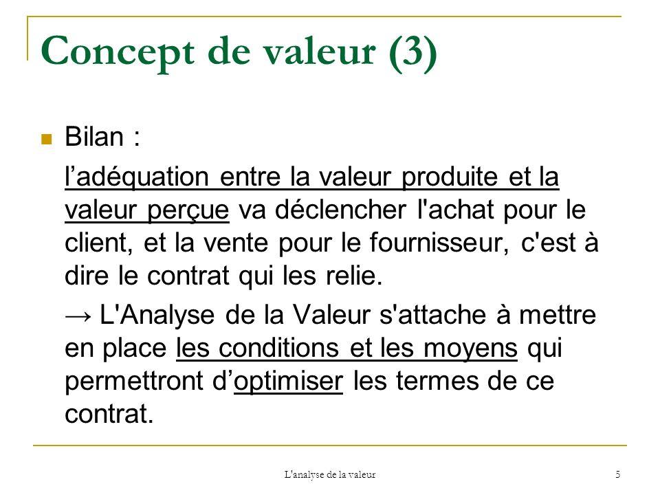 Concept de valeur (3) Bilan :