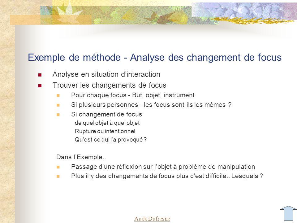 Exemple de méthode - Analyse des changement de focus
