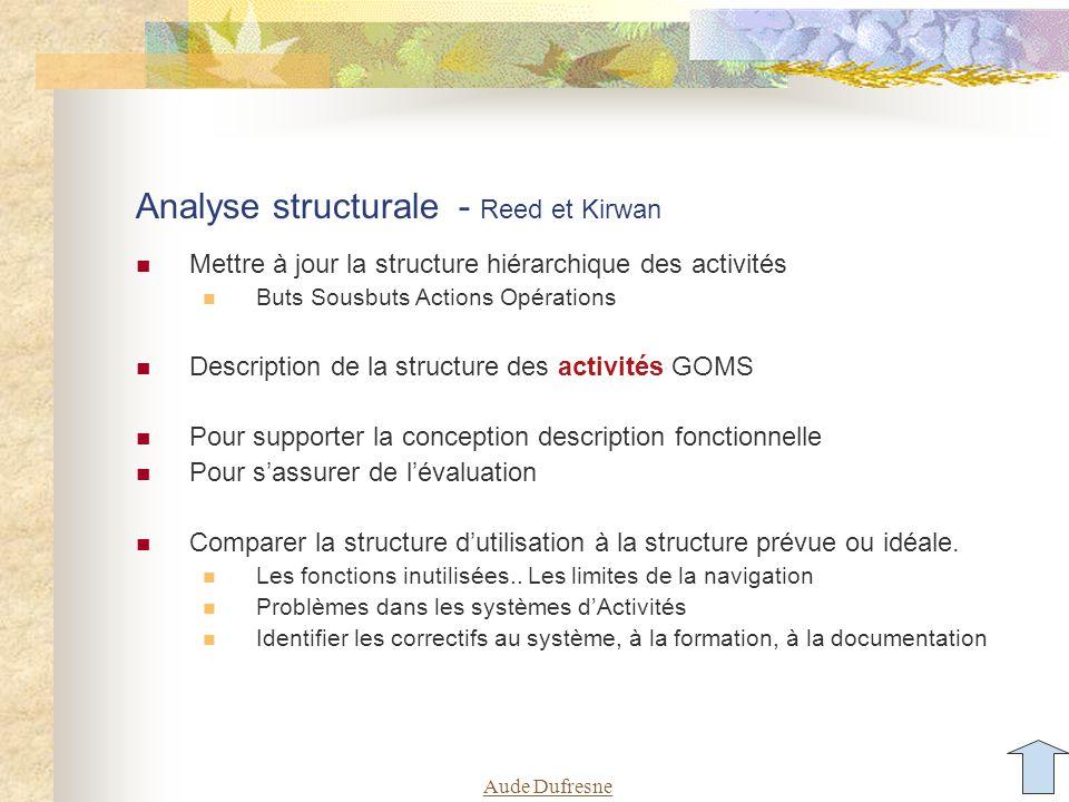 Analyse structurale - Reed et Kirwan