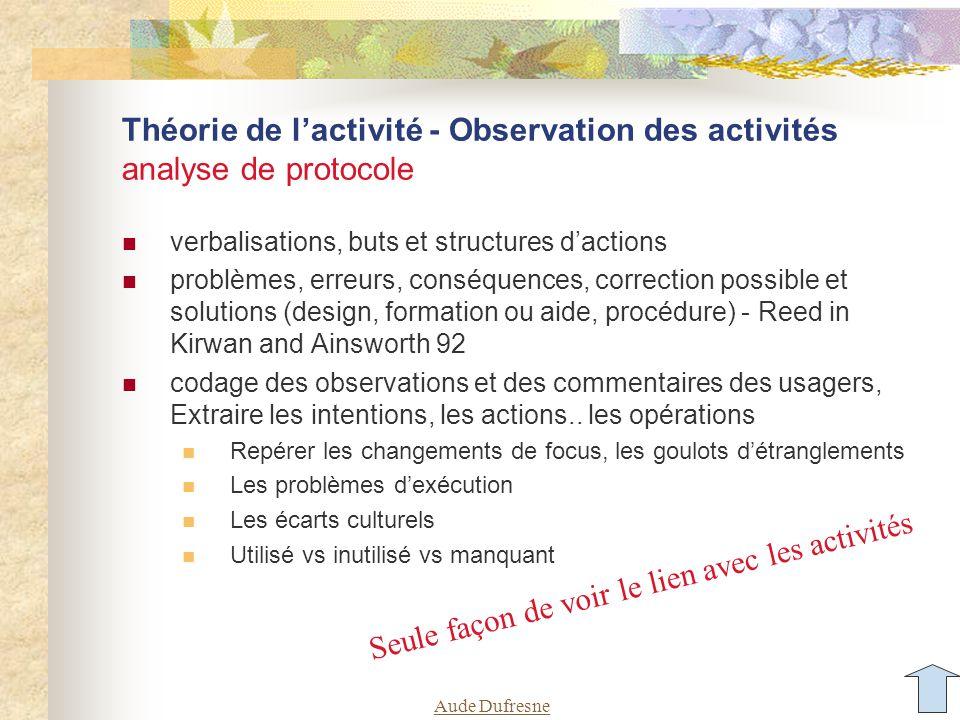 Théorie de l'activité - Observation des activités analyse de protocole