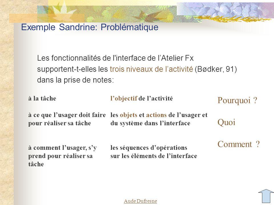 Exemple Sandrine: Problématique