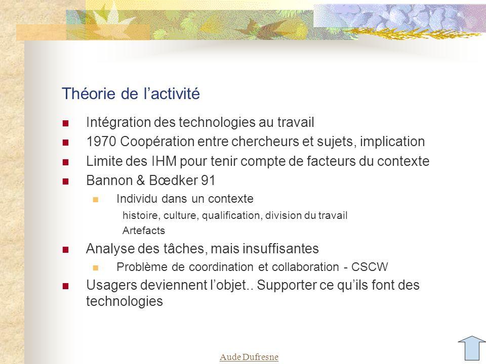 Théorie de l'activité Intégration des technologies au travail