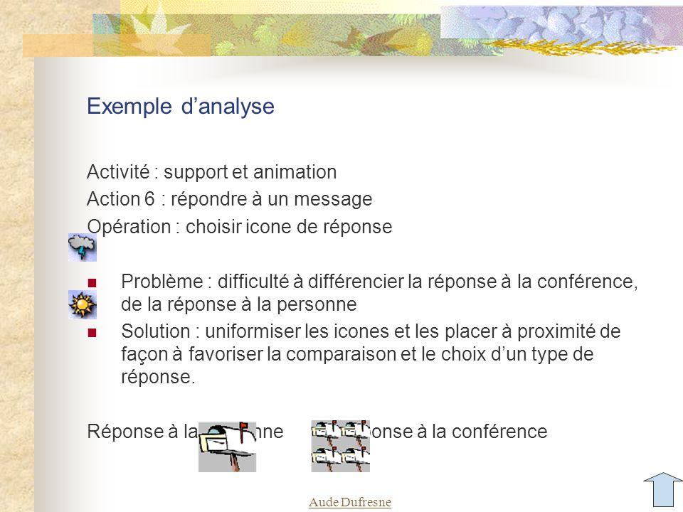 Exemple d'analyse Activité : support et animation