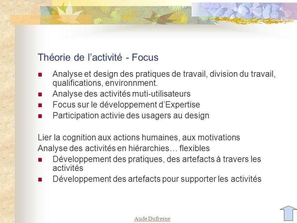 Théorie de l'activité - Focus