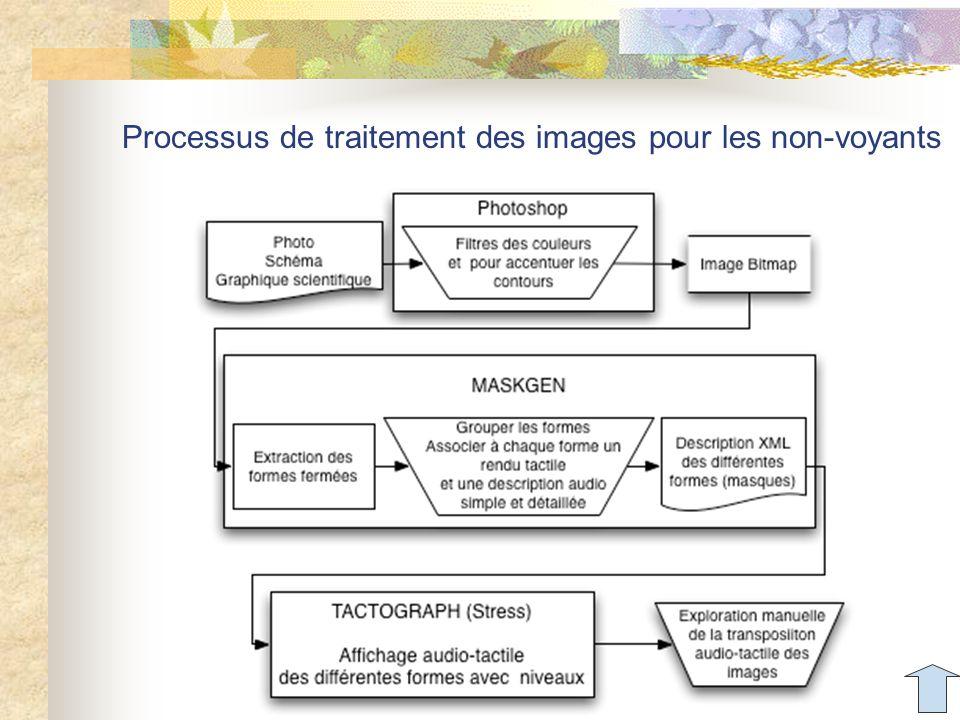 Processus de traitement des images pour les non-voyants