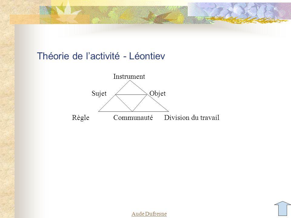Théorie de l'activité - Léontiev